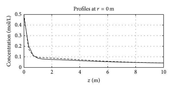 763165.fig.0016a