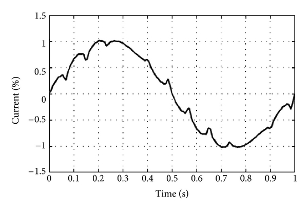 872624.fig.007a