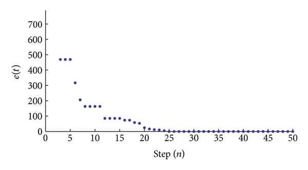 872624.fig.009