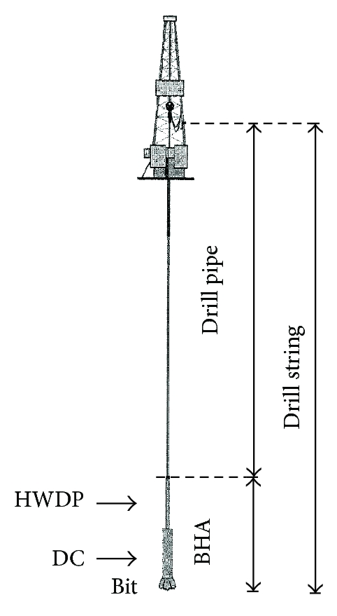 901610.fig.001