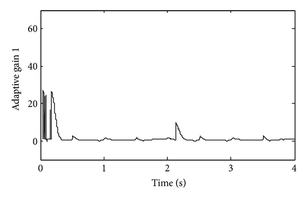 304590.fig.008a