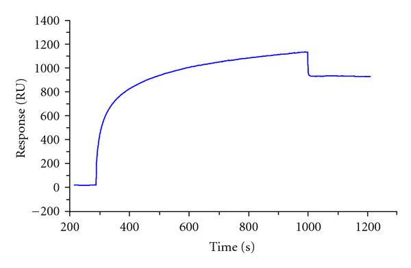 368535.fig.003a