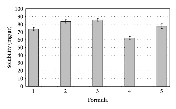 236713.fig.006