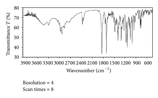 870579.fig.004a