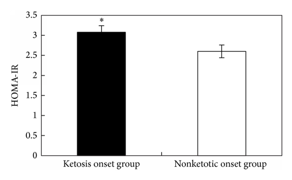 (d) HOMA-IR in ketosis onset and nonketotic onset T2DM. *   compared with nonketotic onset group