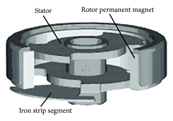 (b) Conceptual structure of the motor