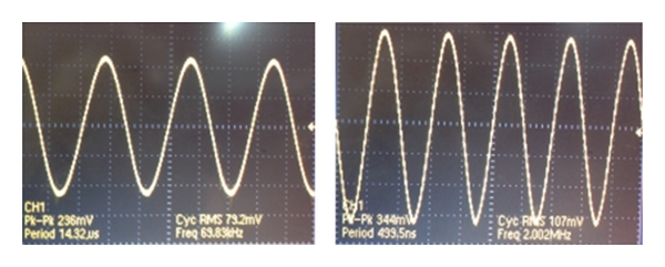 (c) Observed output for 70KHz input and observed output for 2MHz input