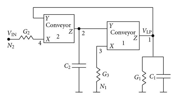(a) A generalized two conveyors lowpass filter