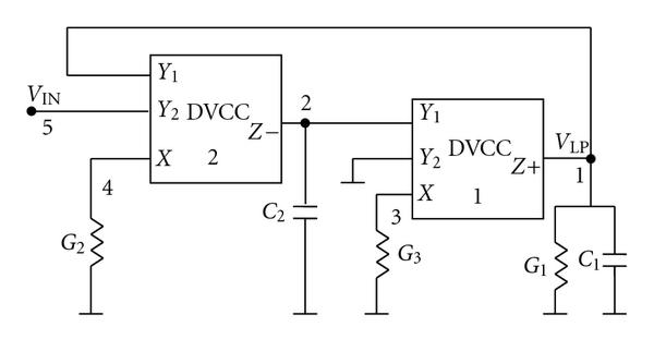 (b) Lowpass filter obtained from circuit A-1 in Figure 5(a)