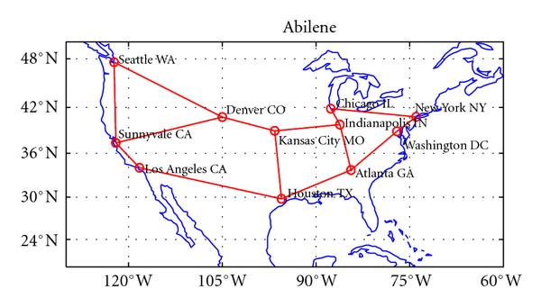 (a) Abilene network. All links are 10 Gbps, except Indianapolis to Atlanta which is 2.5 Gbps