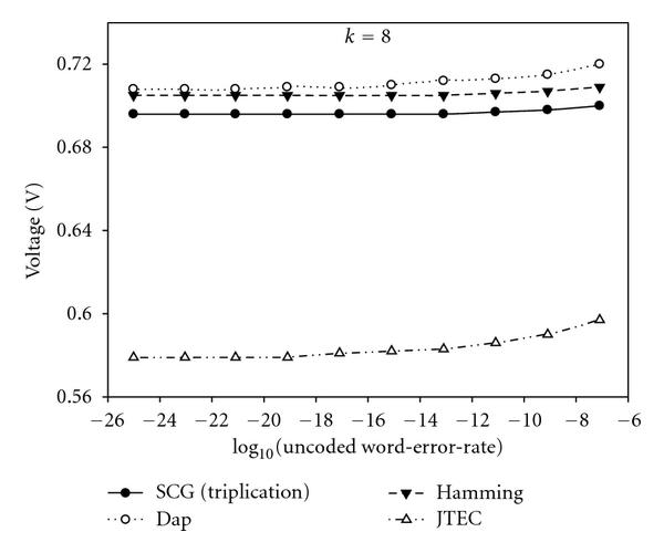 697039.fig.004a
