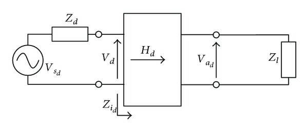 635086.fig.003a