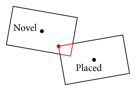 (a) Intersection analysis