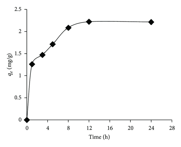 986083.fig.002a
