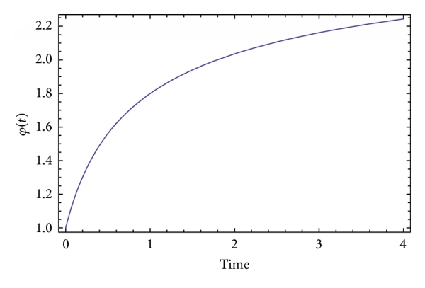 625836.fig.003a
