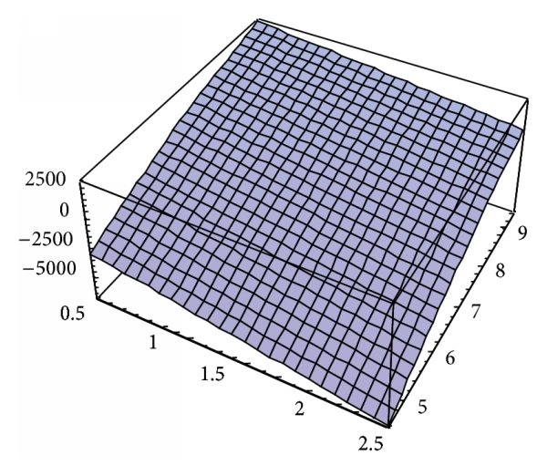 605178.fig.003