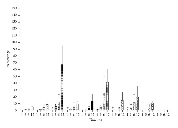 352493.fig.002a