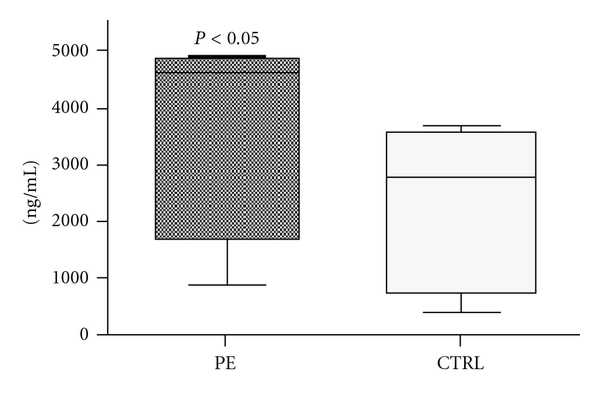 484321.fig.003