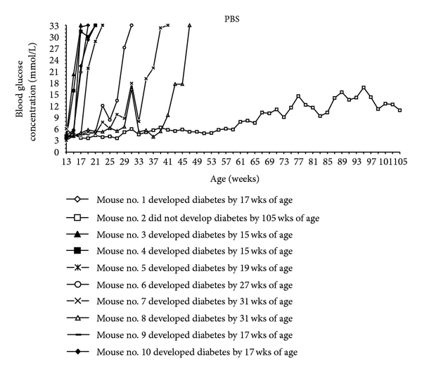 578786.fig.002a