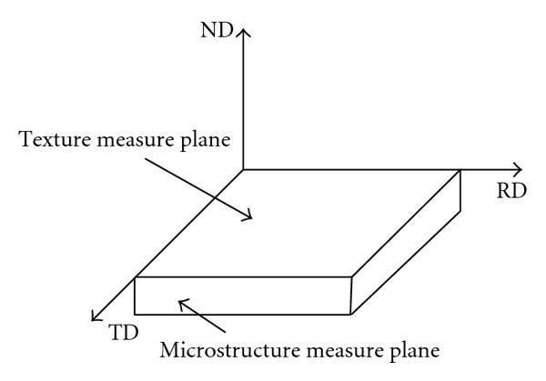 587938.fig.002