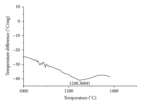 827491.fig.0020