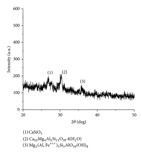 827491.fig.003