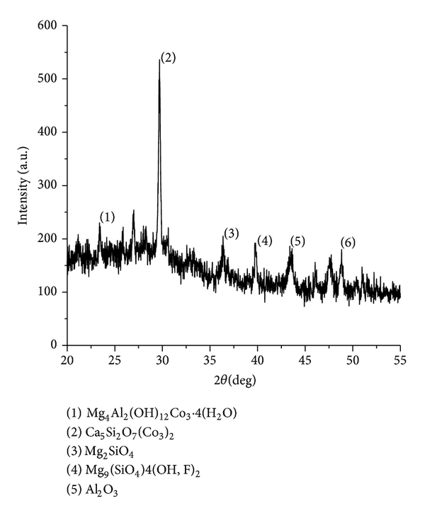 827491.fig.005