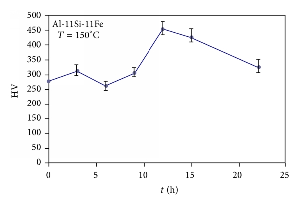 587265.fig.008