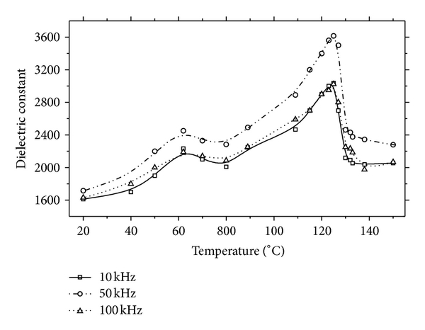 393017.fig.009a