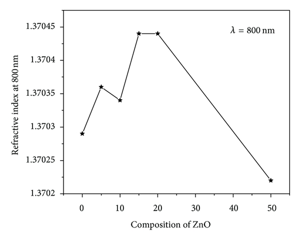473217.fig.005