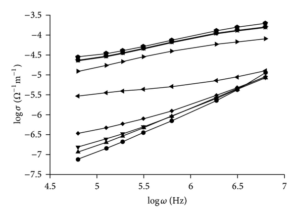 617973.fig.002a