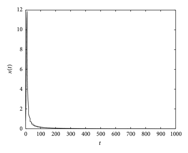 826857.fig.001a