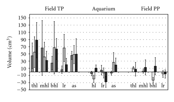 417360.fig.007
