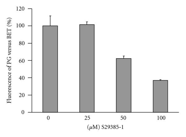 290935.fig.006a
