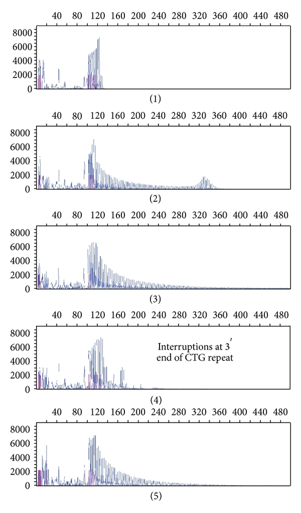 857564.fig.004a