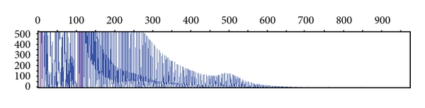 857564.fig.005a