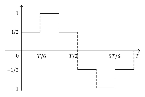 824701.fig.006