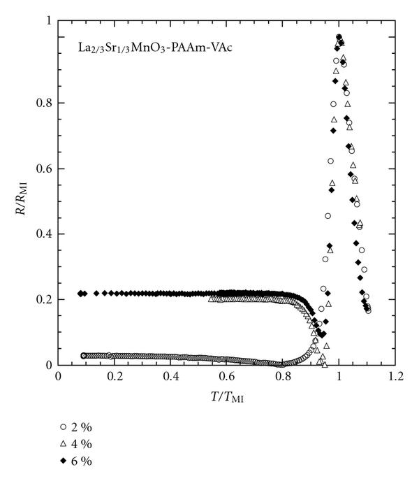 429430.fig.001