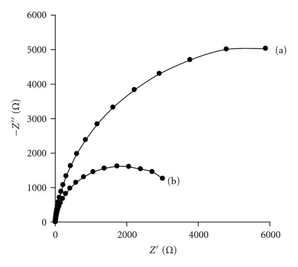 892178.fig.005
