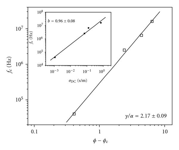 261748.fig.0010