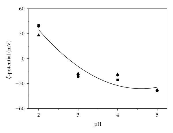 659207.fig.002