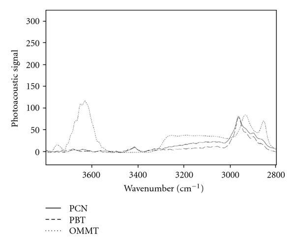341056.fig.0010