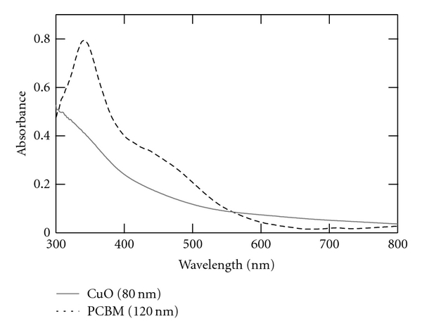 393160.fig.003a