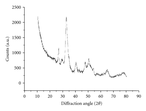 418281.fig.001a
