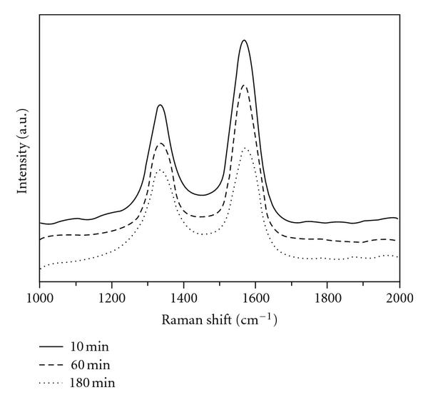 542582.fig.004a