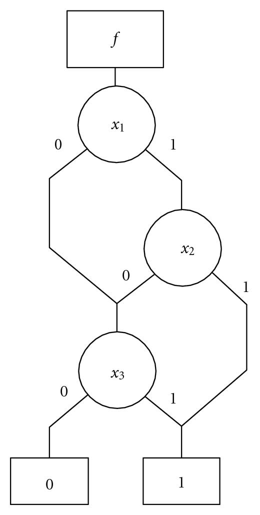 726860.fig.001a