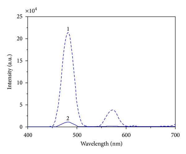 317437.fig.008a