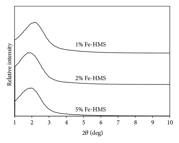 421503.fig.002