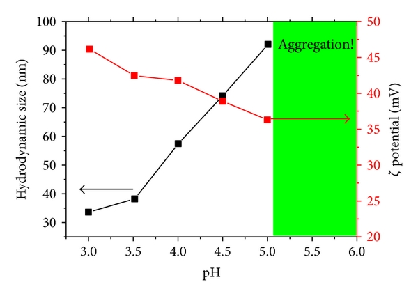 462540.fig.005a