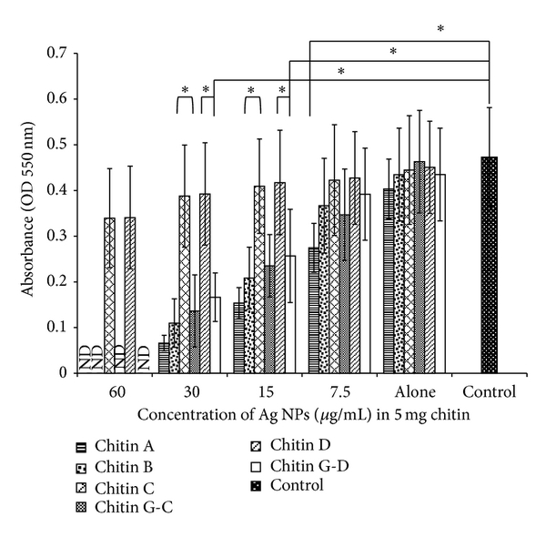 467534.fig.006